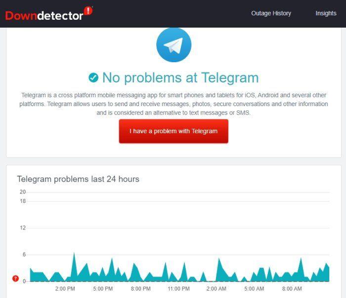 Comment savoir si Telegram est en panne