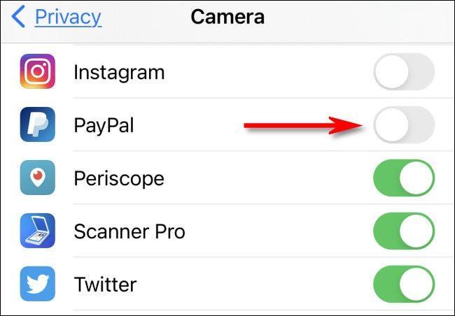 Comment savoir quelles applications iPhone ont accès à mon appareil photo
