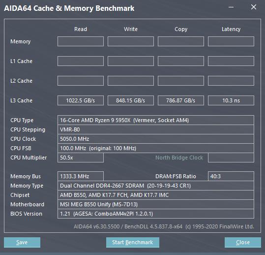 AMD AGESA 1.2.0.1 BIOS Firmware Official - Agrega varias correcciones de errores y mejoras para las CPU de escritorio Ryzen 5000, L3 Cache Performance Fix 2